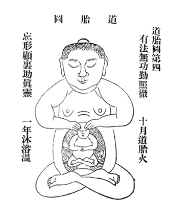 Immortal Fetus/Embryo of Buddhahood