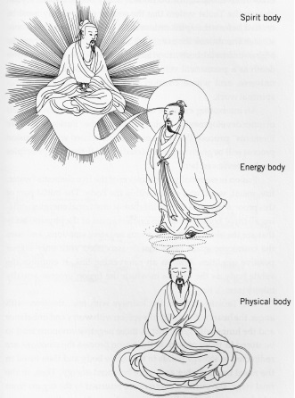 Taoist Three Bodies